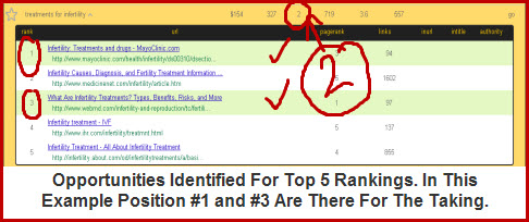 Top 5 Rankings